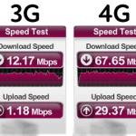 4G och 3G – Skillnad på surf